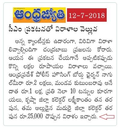 Collector Donation to Anna Canteen News Clip Jyothy Main 12-07-2018