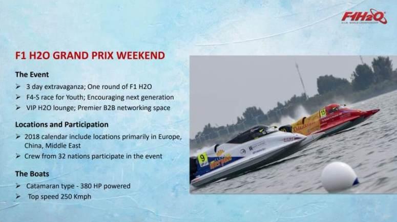 H2O Boat Race