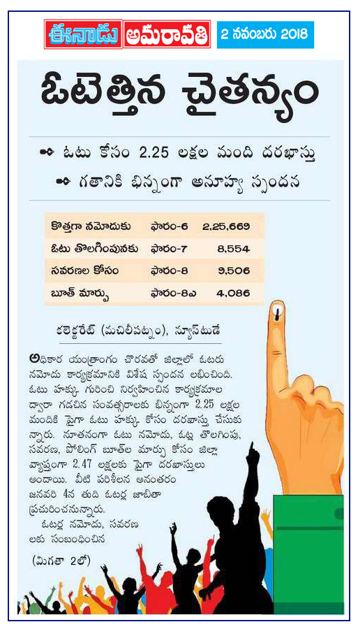Voters Awareness Eenadu MTM 02-11-2018