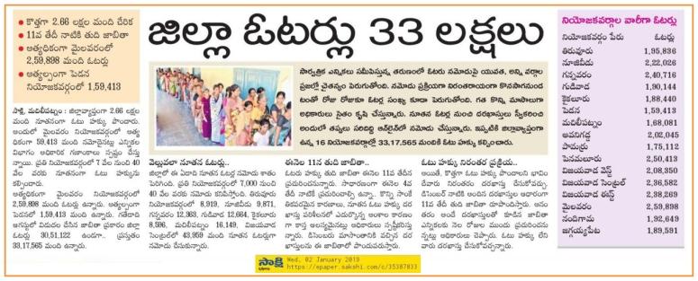 Voter Enrollment Statistics Sakshi 02-01-2019