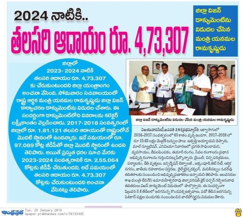 vision document prabha 1 29-01-2019